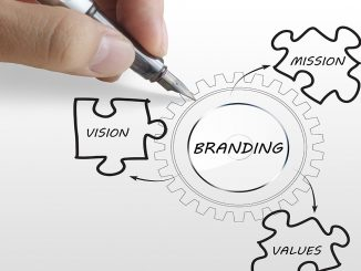 BRANDING STRATEGIC