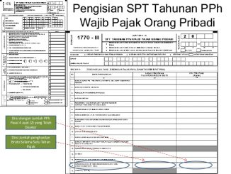 PANDUAN PRAKTIS PENGISIAN SPT TAHUNAN PAJAK PENGHASILAN : PPh WP BADAN ( PPh Ps. 25 ) dan PPh WP ORANG PRIBADI ( PPh Ps. 21 )