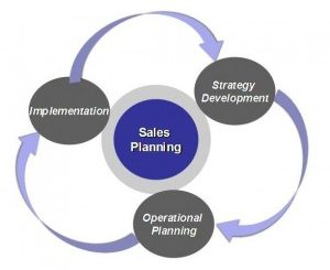 SALES PLANNING & FORECASTING