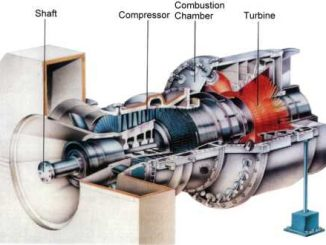 GAS TURBINE - OPERATION, MAINTENANCE AND PROBLEM SOLVING