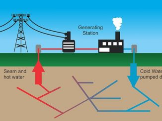 GEOTHERMAL SYSTEM AND TECHNOLOGY