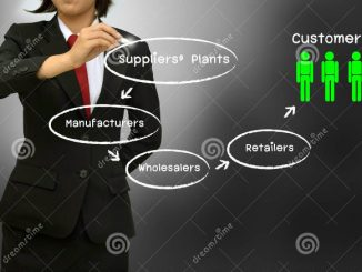 PURCHASING AND PROCUREMENT MANAGEMENT