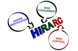 HAZARD IDENTIFICATION AND RISK ASSESSMENT